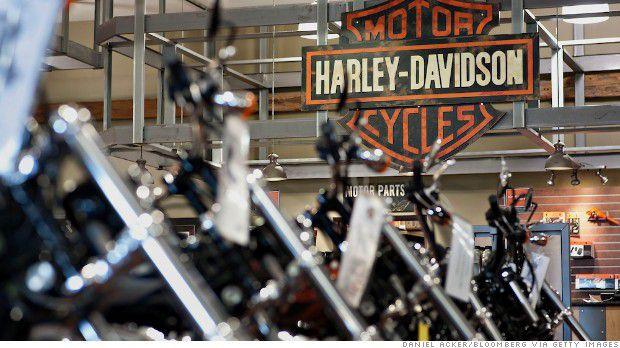 Harley Davidson pubblica i dati di vendita per il 2015