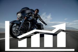Quotazioni in tempo reale del titolo Harley Davidson in borsa (HOG)