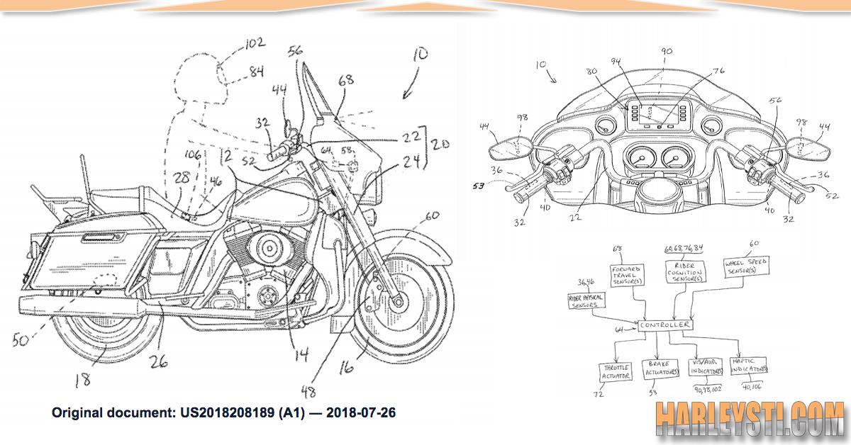 Harley Davidson brevetta frenata automatica e controllo dello stato di veglia del pilota